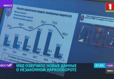 МВД озвучило новые данные о незаконном наркообороте (видео)